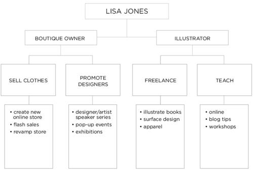 blueprint example