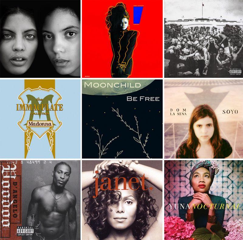 Musicforweekend